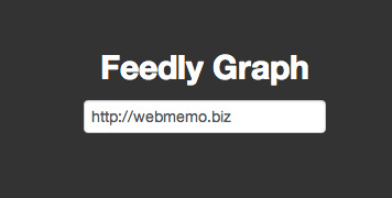 feedly-graph01