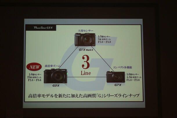 Gシリーズ3ラインナップ