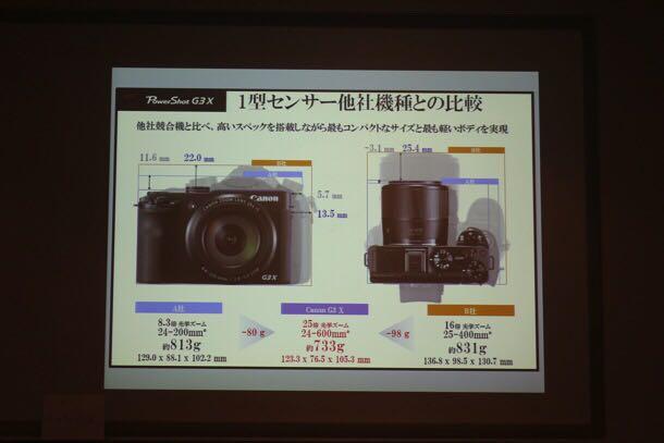 1型センサー他社との比較