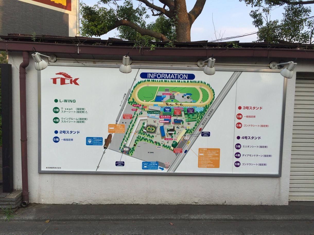 競馬場内のマップ