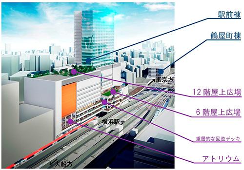 横浜駅西口イメージ