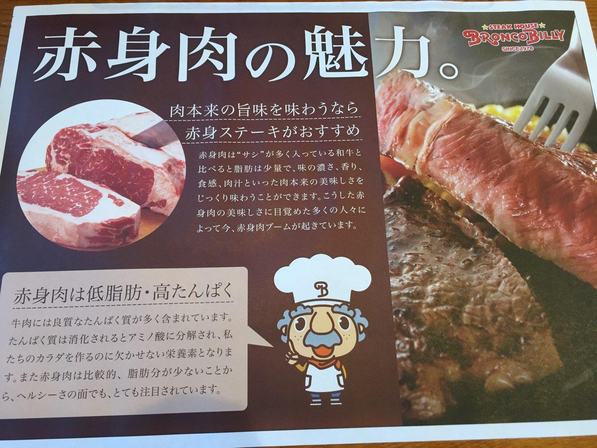 赤身肉について