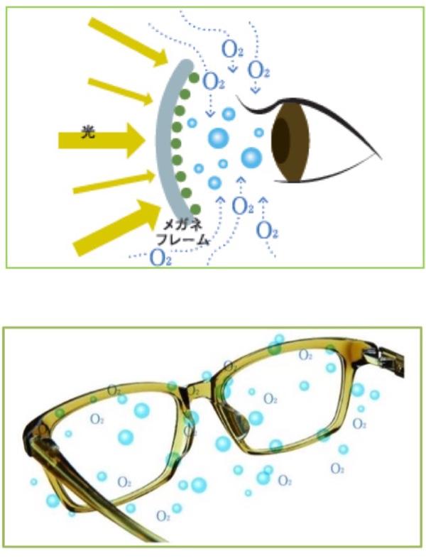 光誘起透明膜 イメージ図