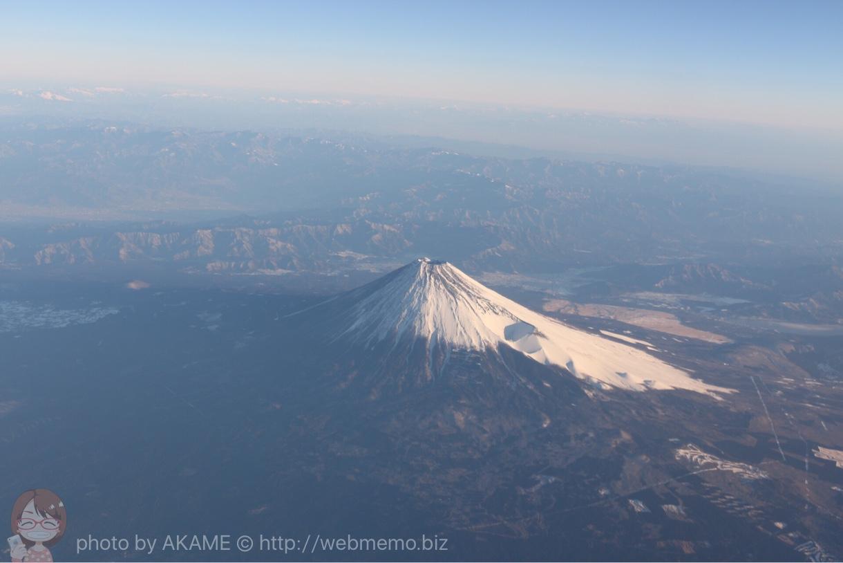 上空から撮影した富士山