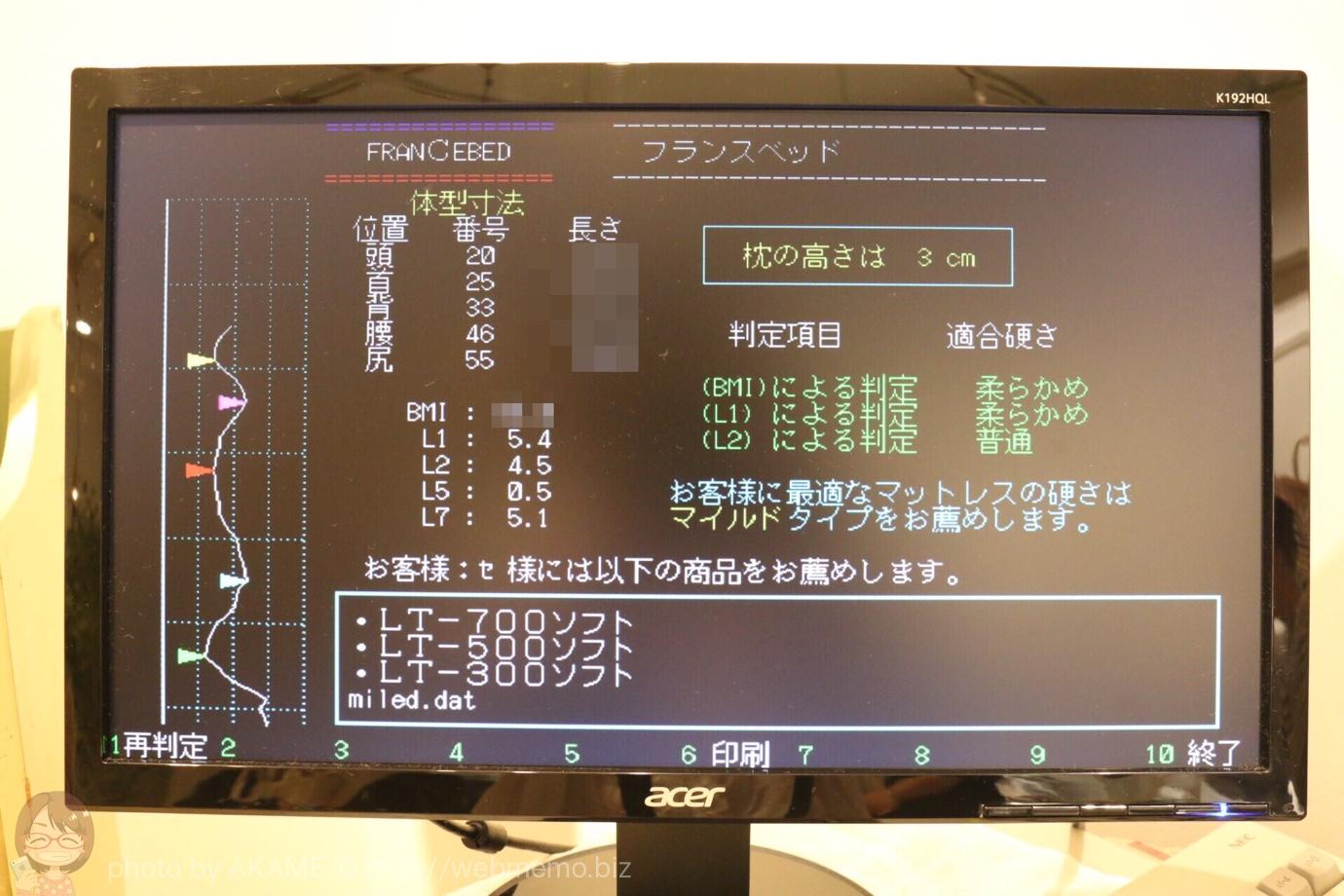 測定データをコンピューターでデータ化