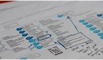 [Å] 【報告】ブログ全体を把握出来るように人が見てわかるサイトマップを作成しました!