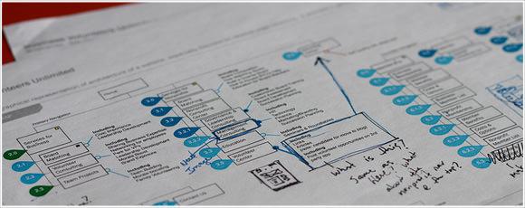 [Å] 【報告】ブログ全体を把握出来るように人が見てわかる「サイトマップ」を作成しました!