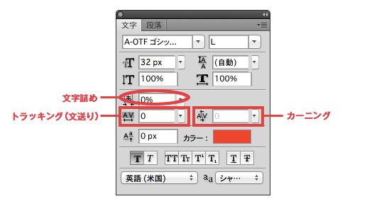 カーニング・トラッキング・字詰めの位置説明図