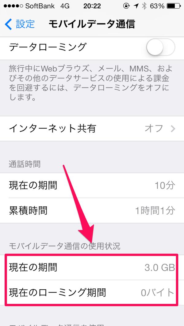 モバイルデータ通信の使用量