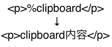 「%clipboard」を使用すればスニペット実行後、クリップボードの内容を入れて書き出される